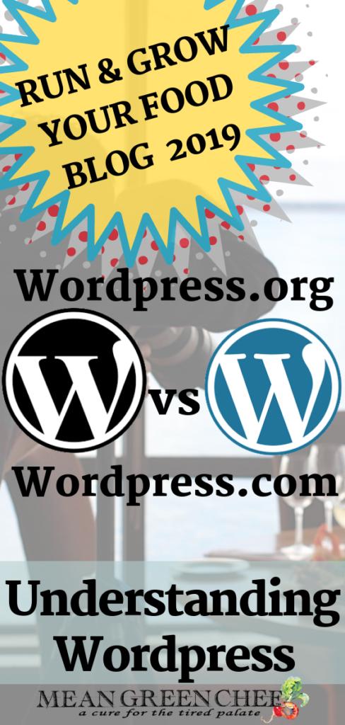 Understanding WordPress Mean Green Chef #wordpresstips #wordpress #learnwordpress #wordpressblog #wordpresstheme #meangreenchef #MGCkitchen
