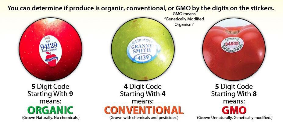 Stickers for determining growth practices on produce